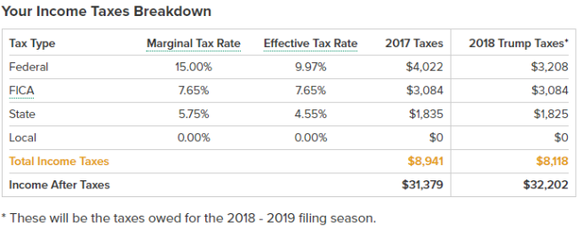 income taxes initial.png