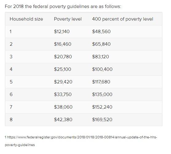 premium tax credit eligibility.jpg